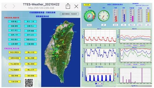 茶業改良場-微氣象監測系統