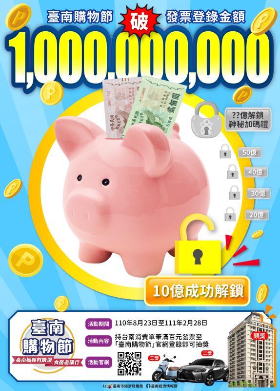 台南購物節突破10億.