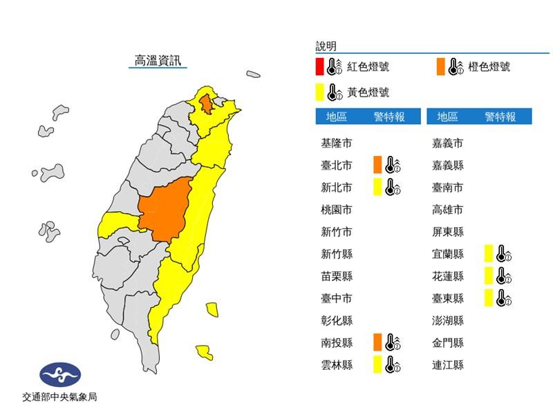 7縣市亮高溫燈號  台北市可能飆至38度 | 生活 | 中央社 CNA